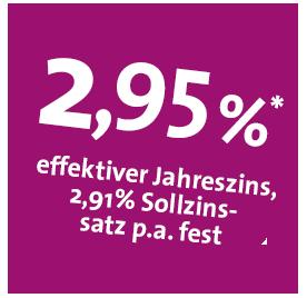 2,95% effektiver Jahreszins