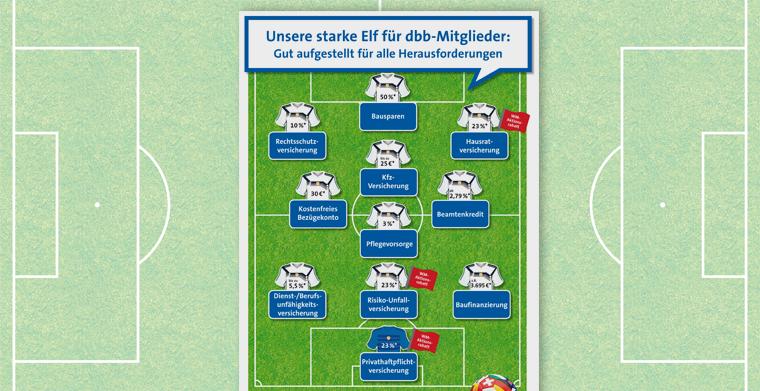 WM-Flyer: Unsere starke Elf für dbb-Mitglieder